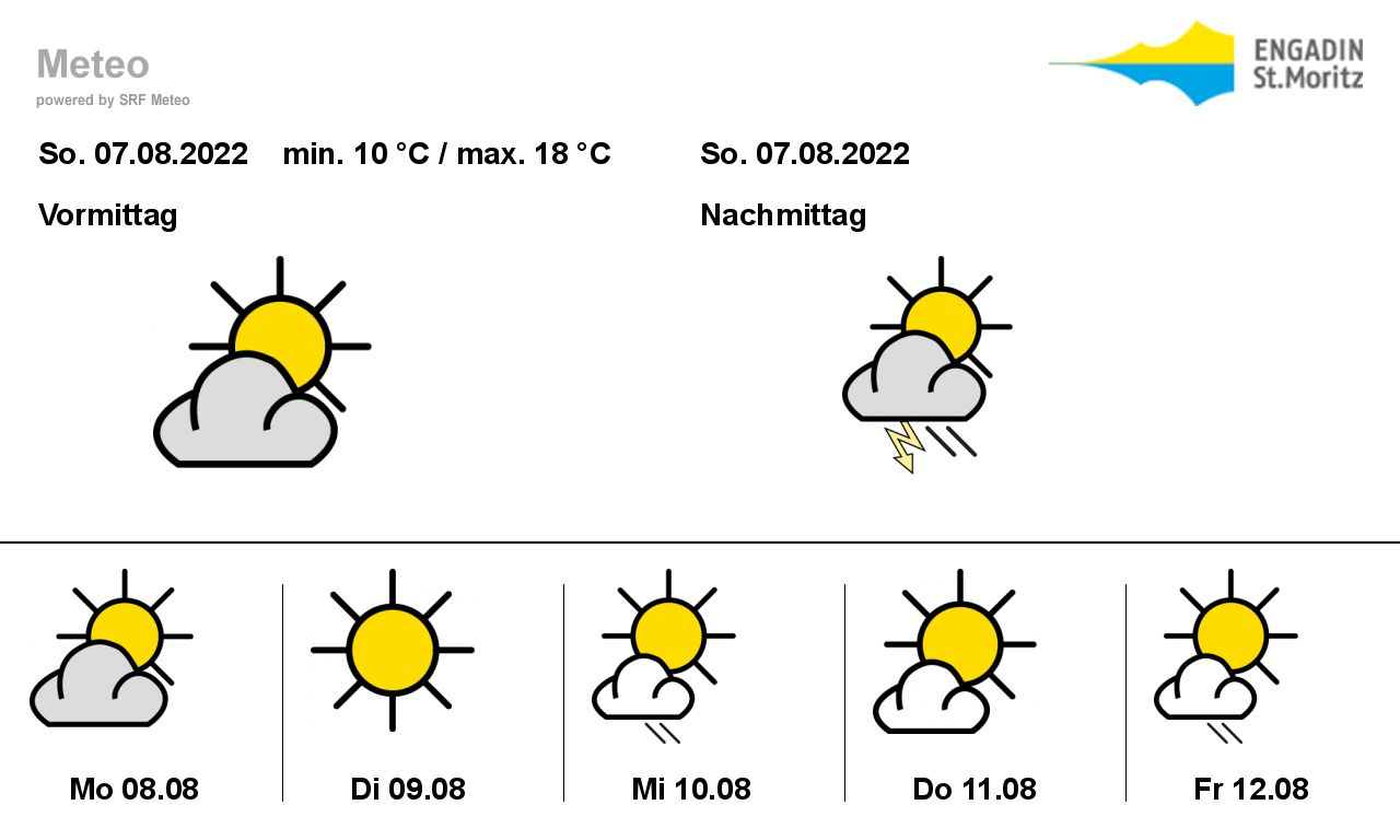 Wetter / Weather